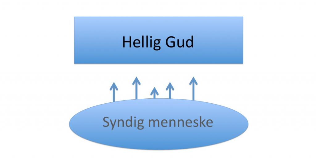 omGud-ill1